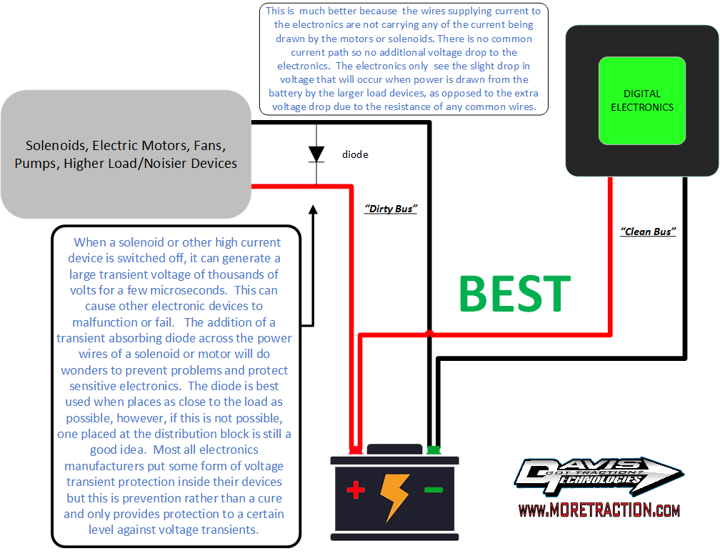 [DIAGRAM_34OR]  Proper Racecar Wiring Principles -PLEASE READ & SHARE! – Davis Technologies | Wiring Up A Race Car |  | Davis Technologies