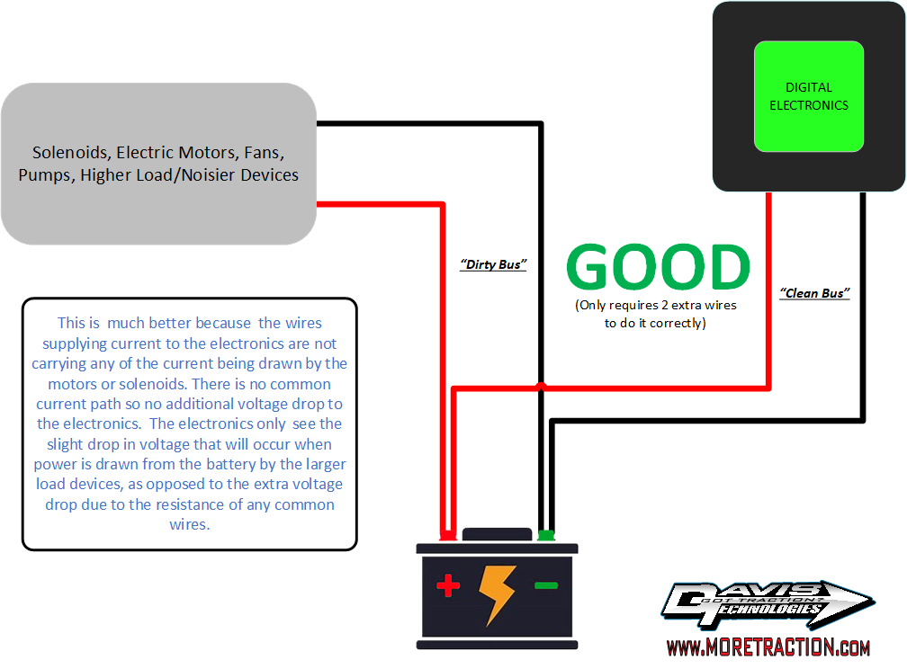 Proper Racecar Wiring Principles -PLEASE READ & SHARE! – Davis Technologies | Sprint Car Wiring Diagram |  | Davis Technologies