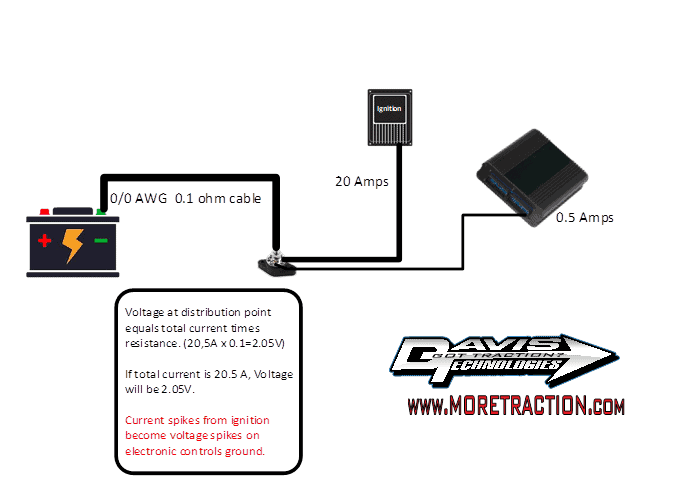 basic race car chasi wiring schematic