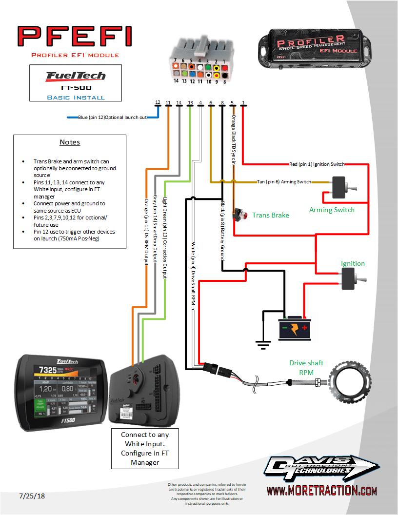 DIAGRAM] Honda Ft500 Wiring Diagram FULL Version HD Quality Wiring Diagram  - ASPOSEDIAGRAM.AGORASUP.FRAgora Sup